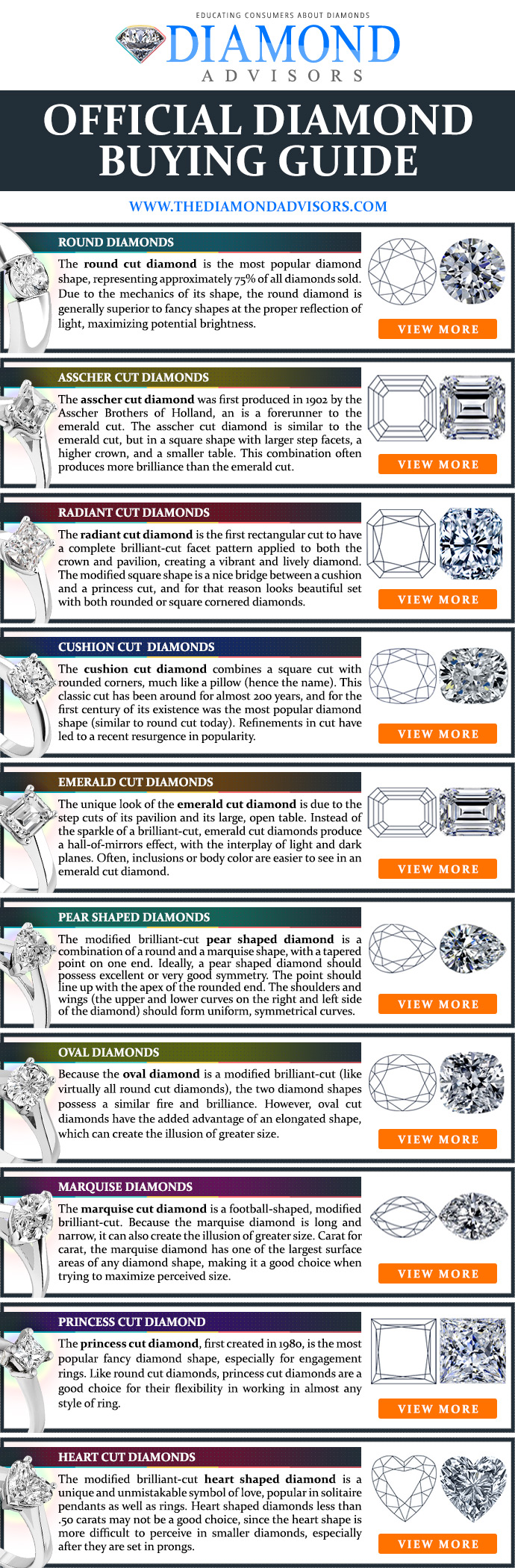 Diamond Buying Guide - TheDiamondAdvisors.com
