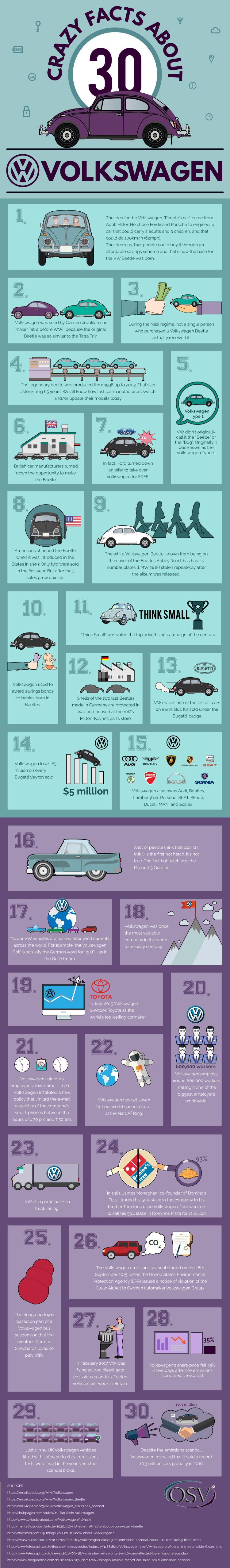 30 Crazy Facts About Volkswagen