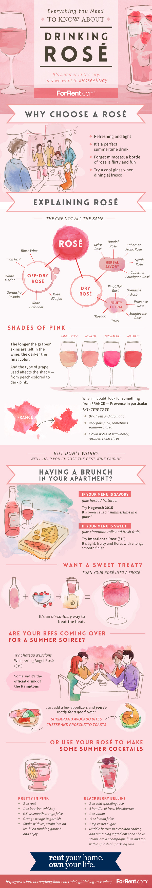Everything You Need to Know About Drinking Rose