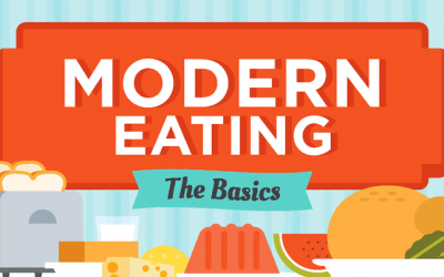 Guide to Modern Eating