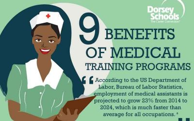 9 Benefits of Medical Training Programs