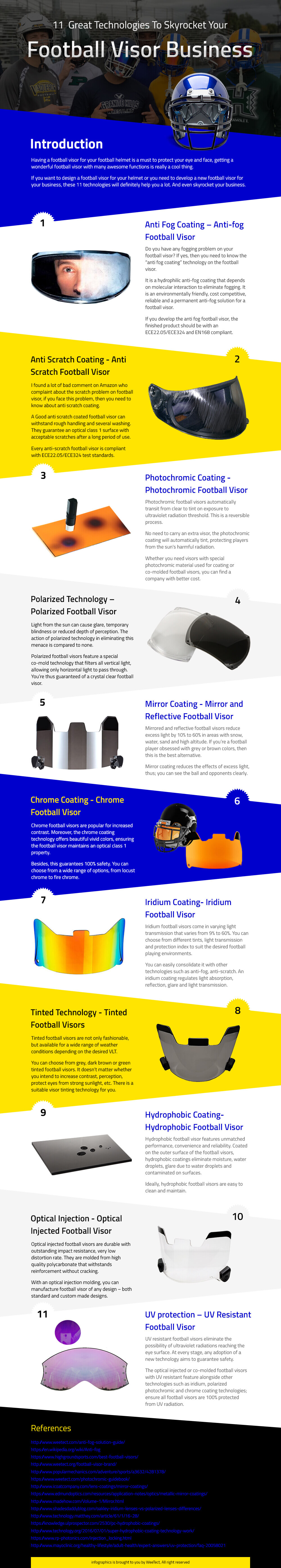 WeeTect Football visor infographic