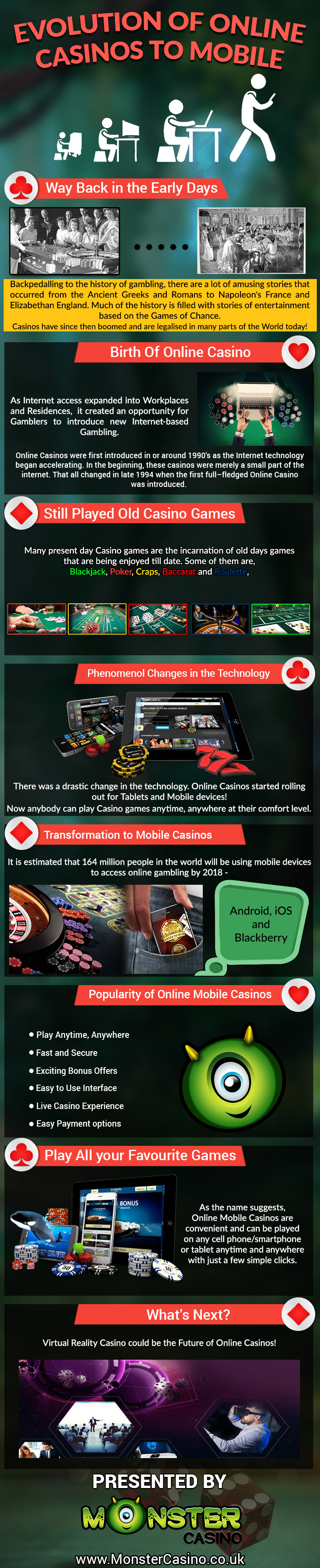 Evolution of Online Casinos to Mobile Casinos
