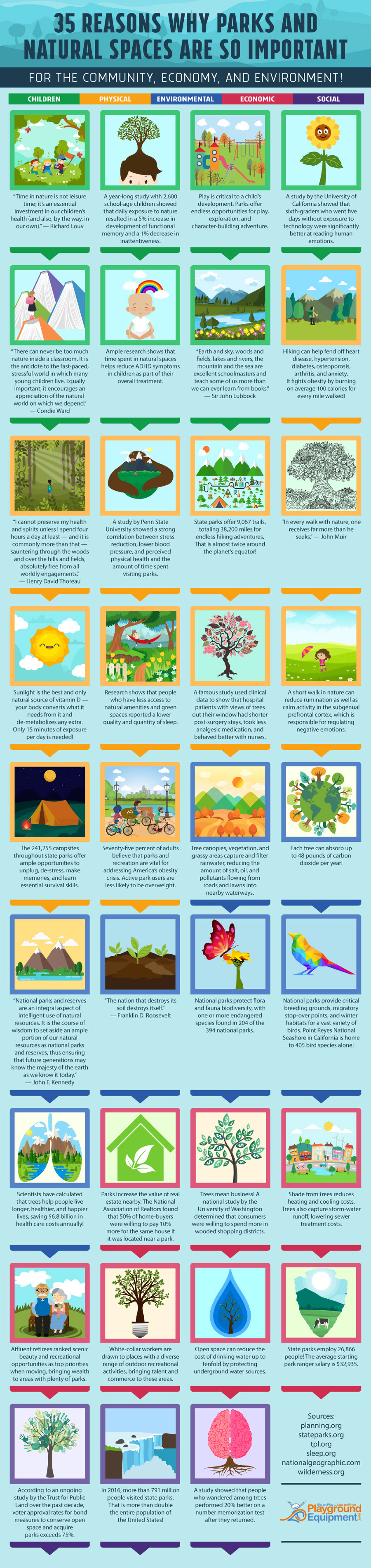 35 Reasons Why Parks and Natural Spaces Are Important