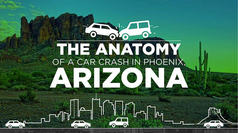 The Anatomy of a Car Crash in Phoenix, Arizona [Infographic]