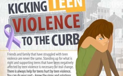 Kicking Teen Violence to the Curb