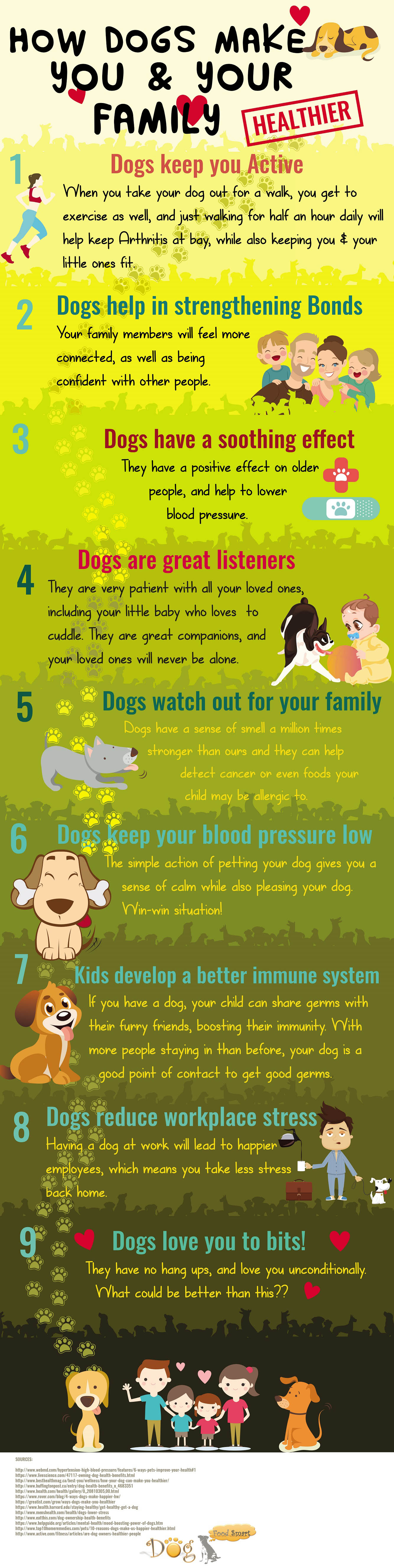 How Dogs Make You & Your Family Healthier
