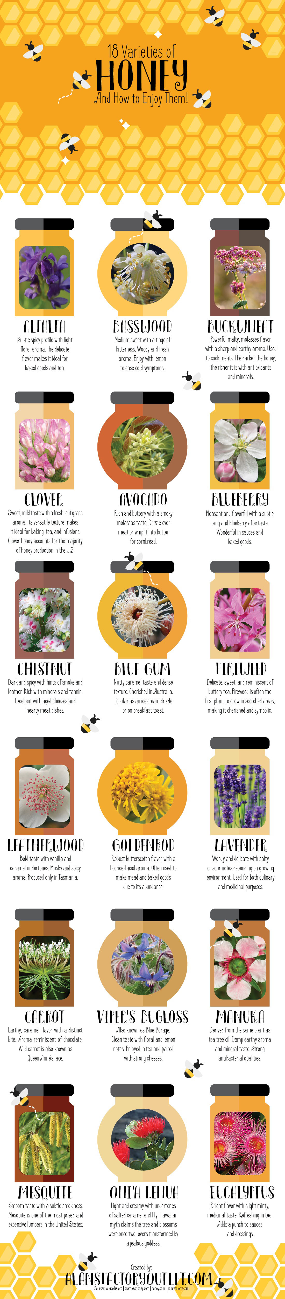 18 Varieties of Honey and How to Enjoy Them