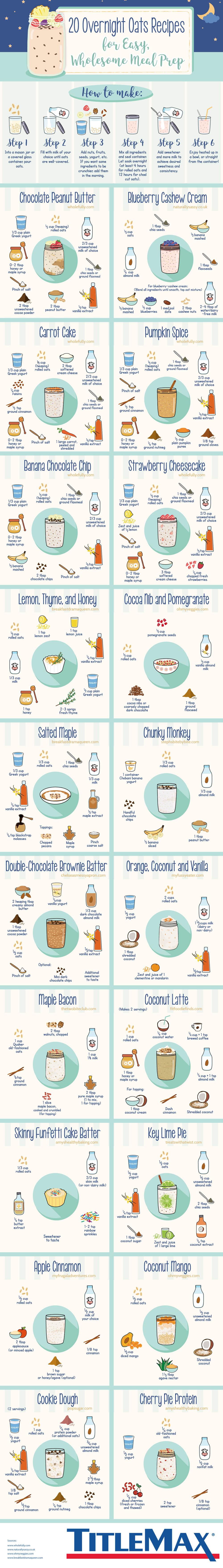 20 Overnight Oats Recipes