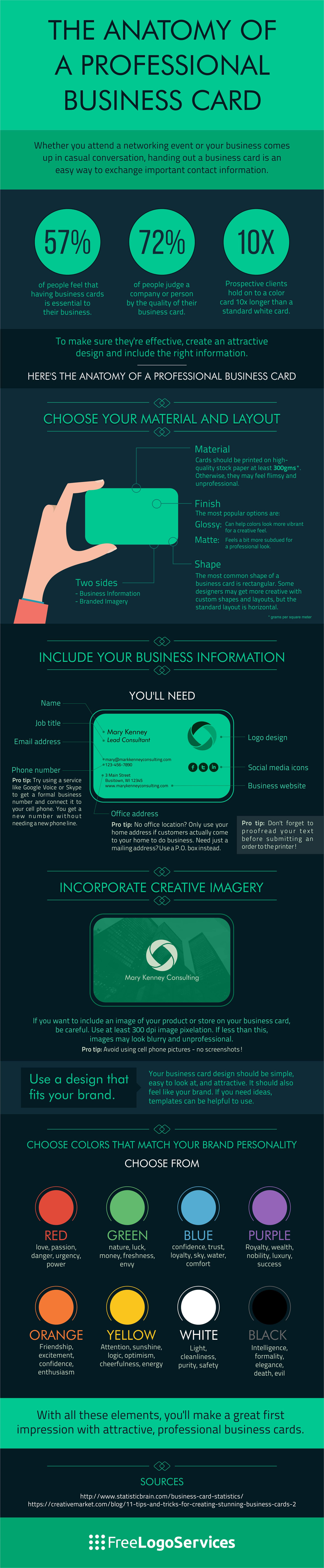 The Anatomy of a Professional Business Card [Infographic]