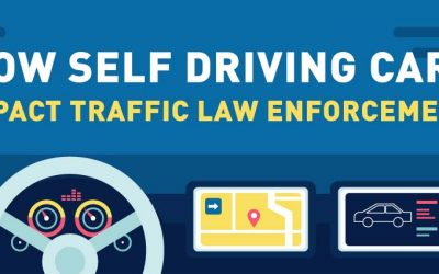 How Self Driving Cars Impact Traffic Law Enforcement