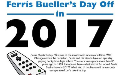 Ferris Bueller: The 2017 Model