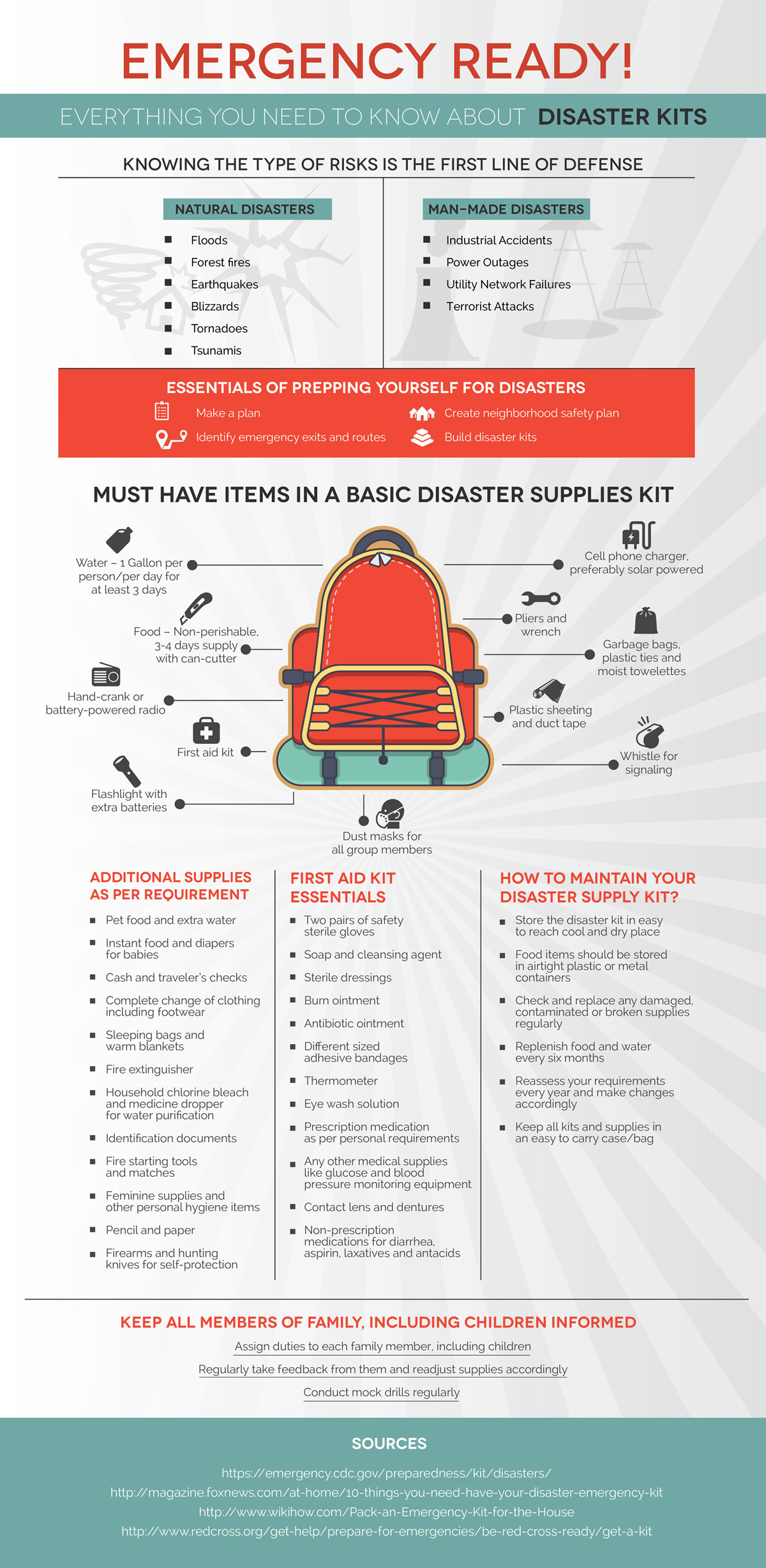 The Must Have Items to Build a Family Disaster Kit