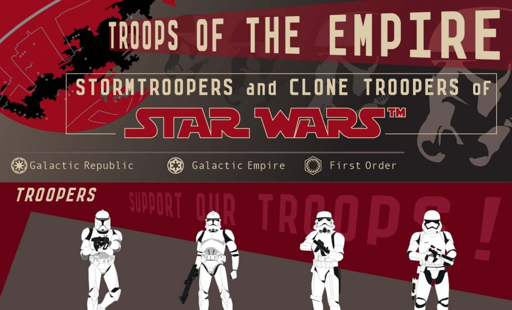 Stormtroopers & Clone Troopers of Star Wars [Infographic]