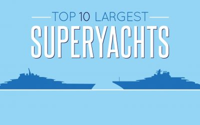 The Top 10 Largest Super Yachts