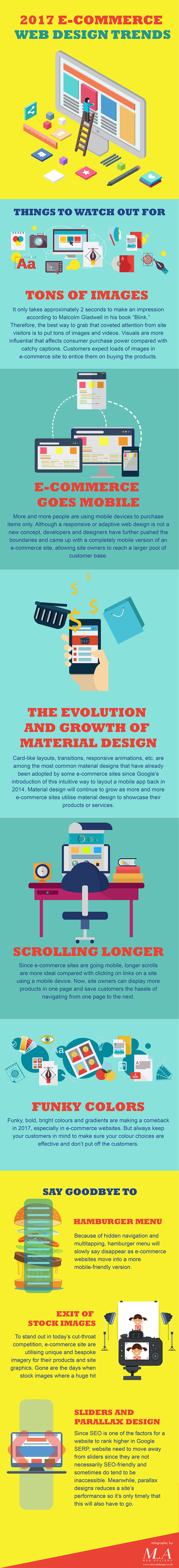 E-Commerce Web Design Trends for 2017