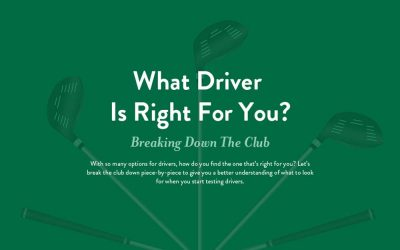 How To Determine What Golf Driver is Right For You