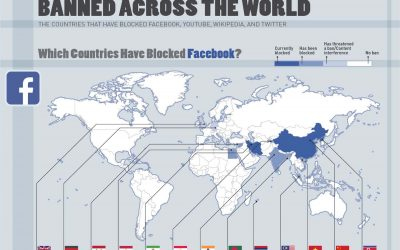 Where Popular Websites Are Banned Across the World