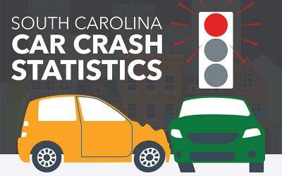 South Carolina Car Crash Statistics