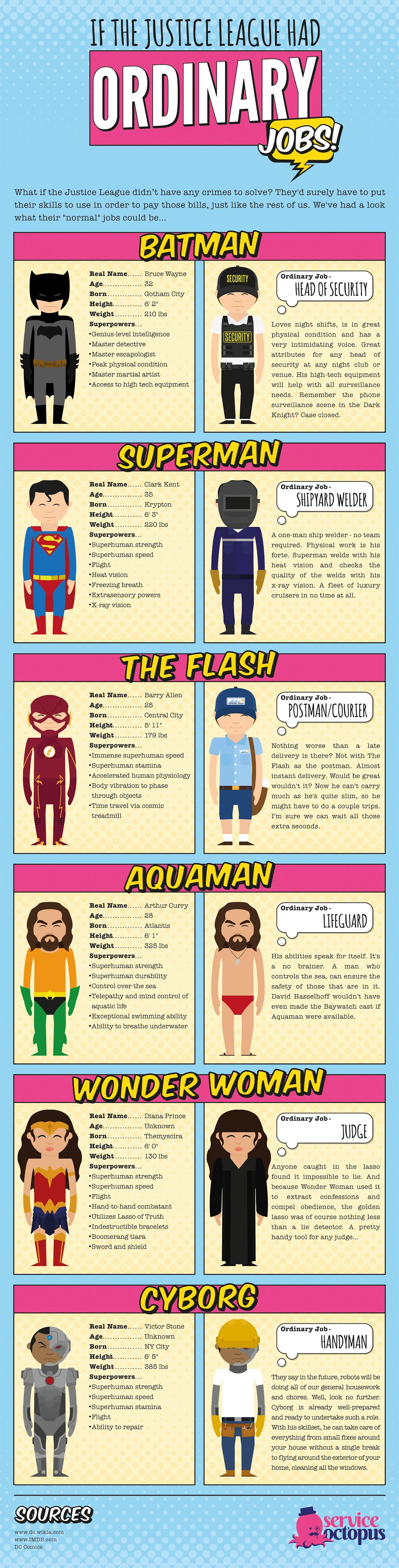 If The Justice League Had Ordinary Jobs