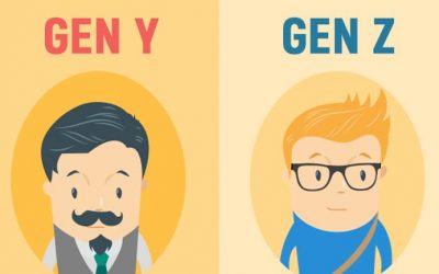 Generation Y vs Gen Z – Subtle Differences Between Today's e-Commerce  Consumers