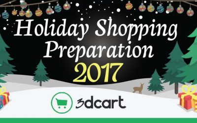 2017 Holiday Shopping Preparation