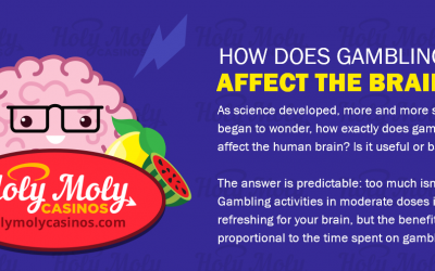 How Does Gambling Affect the Human Brain?