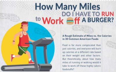 How Many Miles Do I Have to Run to Work Off a Burger?