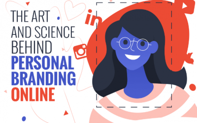 The Art And Science Of Personal Branding Online