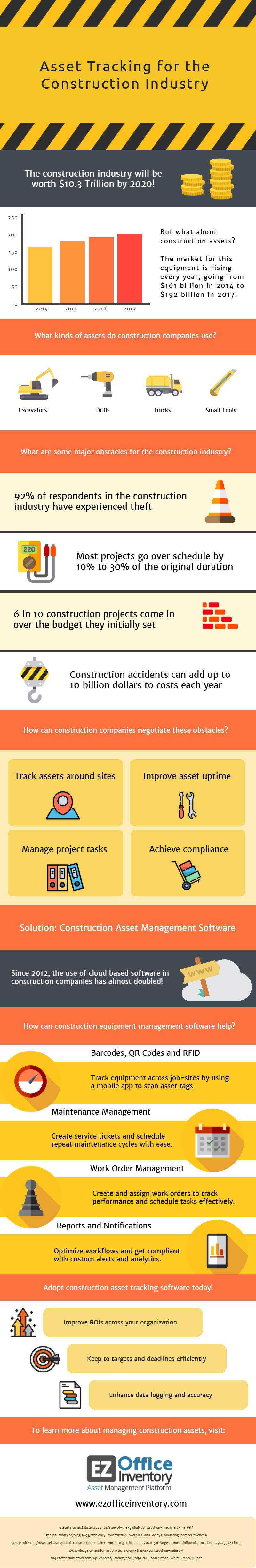 Construction Equipment Tracking Software
