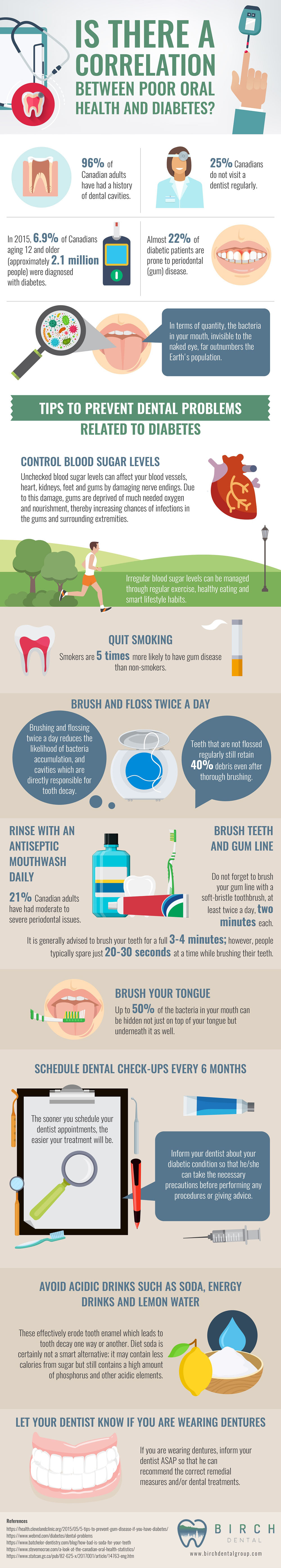Correlation Between Poor Oral Health & Diabetes