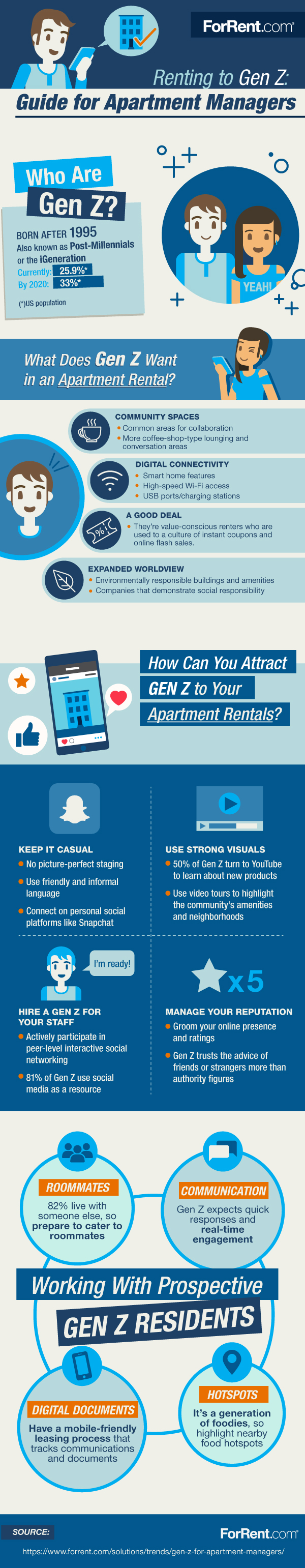 Renting to Gen Z: Guide for Apartment Managers
