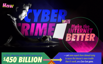 How Cyber Crime Will Make The Internet Better