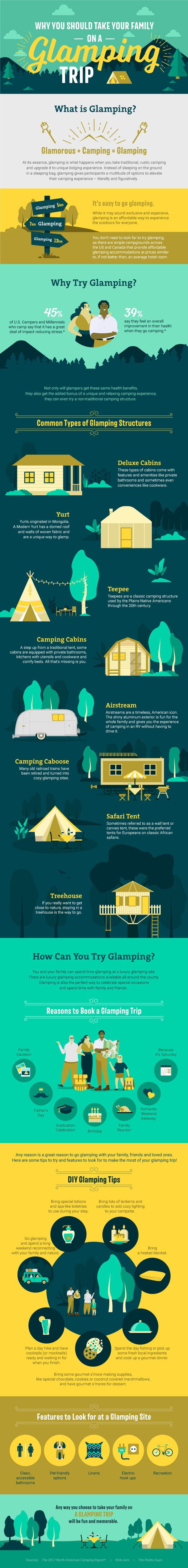 Why You Should Take Your Family on a Glamping Trip
