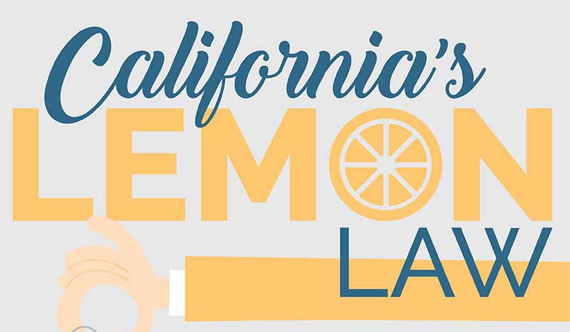 Lemon Law California >> California S Lemon Law Infographic