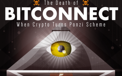 The Death Of Bitconnect