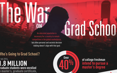 The War On Grad School