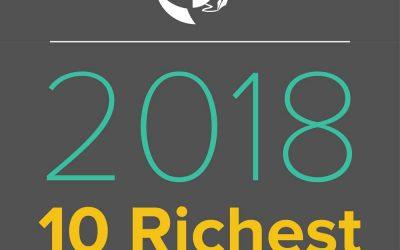 10 Richest Traders Worldwide