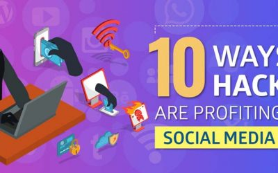 10 Ways Hackers Are Profiting From Social Media