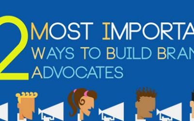 12 Ways To Build Brand Advocates