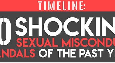 20 Shocking Sexual Misconduct Scandals