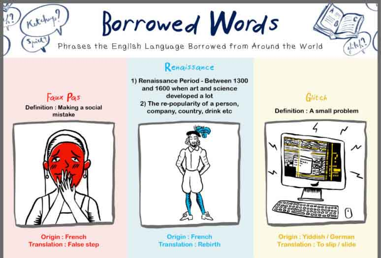 English In Italian: Borrowed Words: The Surprising Origin Of Words Used In