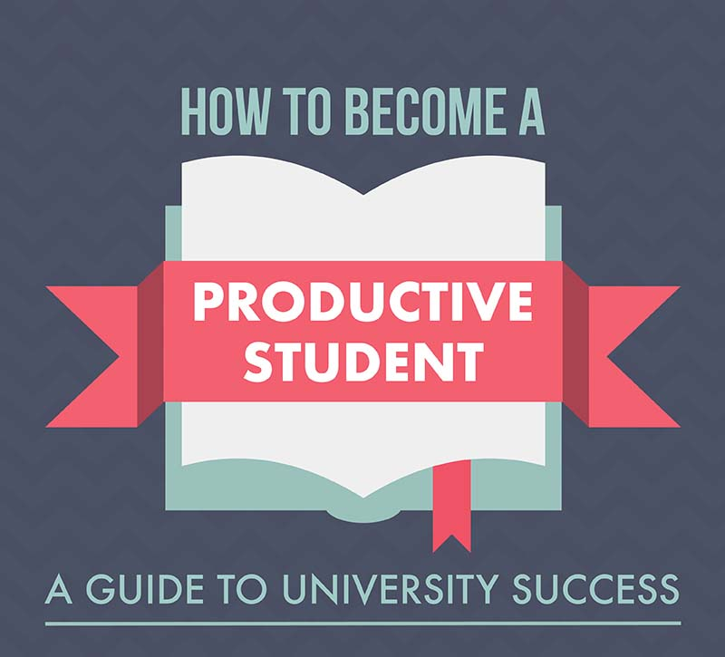 how to become a productive student infographic