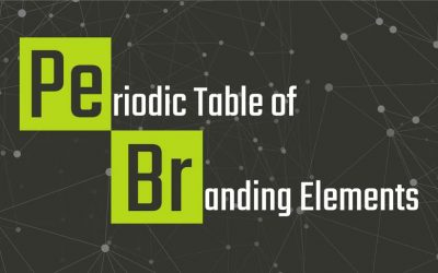 The Periodic Table of Branding Elements