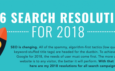 6 Search Resolutions for 2018