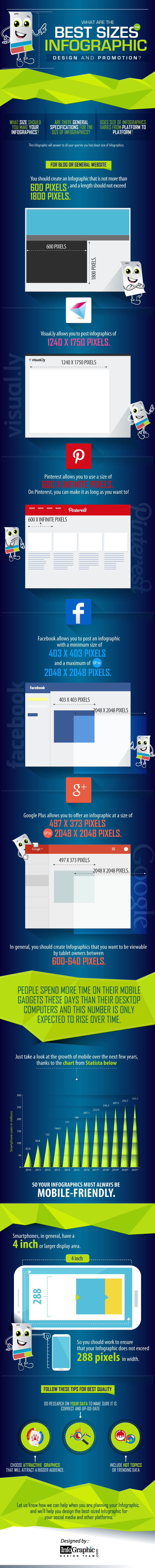 Best Sizes for Infographic Design and Promotion