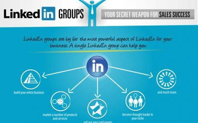 Linkedin Groups – Your Secret Weapon For Sales Success