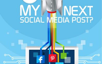 The Right Time for a Social Media Post