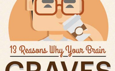 13 Reasons Why Your Brain Craves Coffee