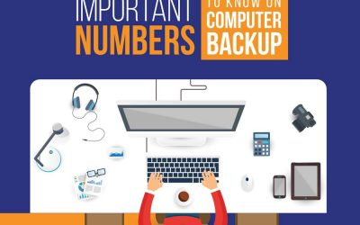 Important Numbers to Know on Computer Backups